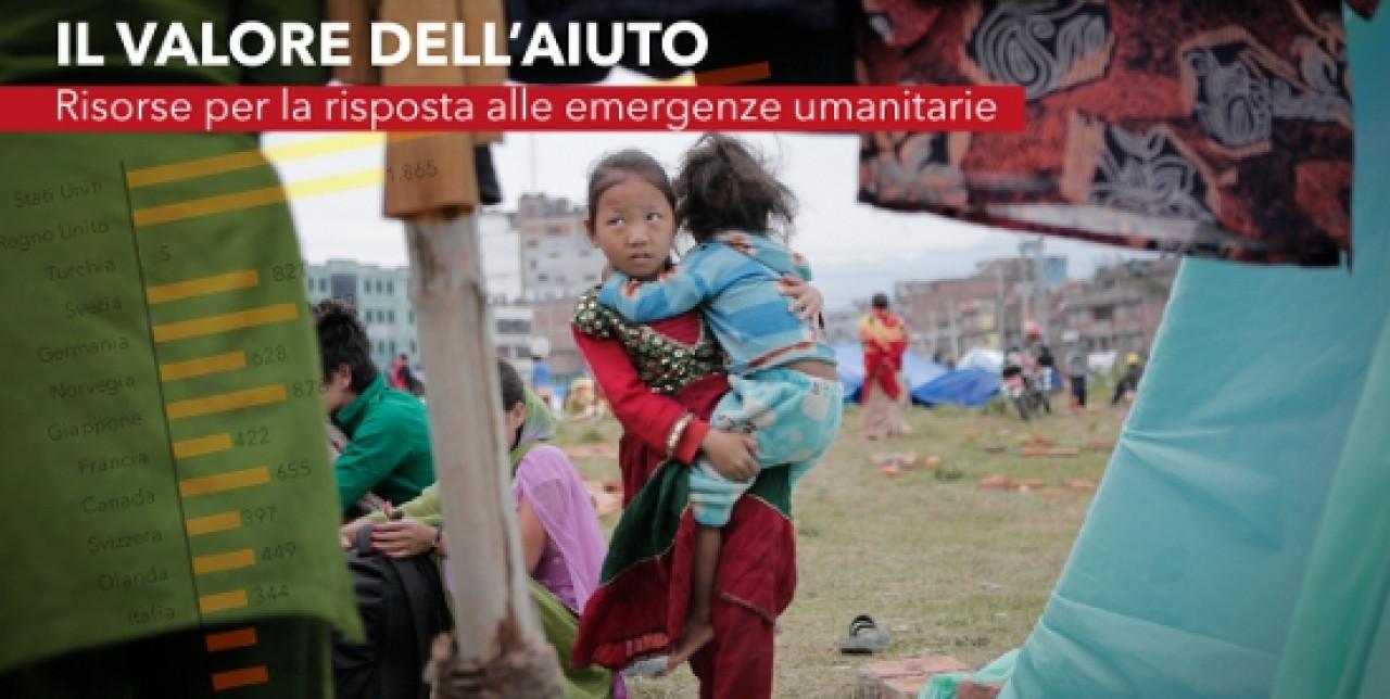 """""""Il valore dell'aiuto"""": rapporto 2015"""